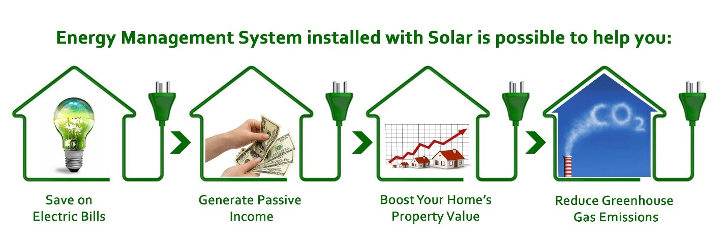 Image result for Reducing Your Utility Bills With Green Energy